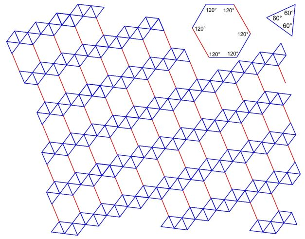 Exercise problems 3: Crystal structure