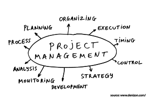 project-management-2